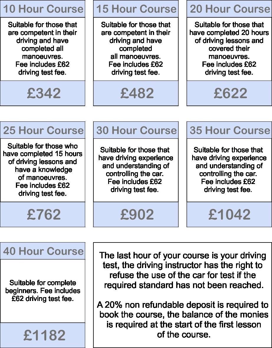 Intensive driving courses Clacton price list